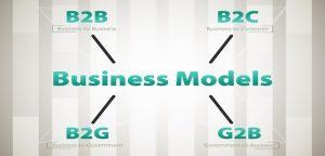 fast-channel-b2b-b2c-b2e-b2g-b2b2c-tipos-ecommerce